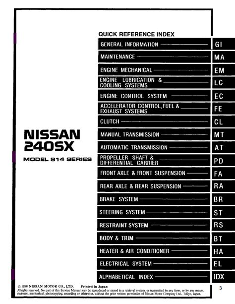 free download parts manuals 1994 nissan 240sx transmission control nissan 240sx model s14 series service manual pdf