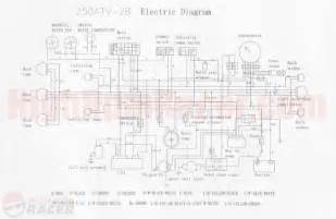 kazuma parts center kazuma atvs atv wiring diagrams roketa atv 250 wiring diagram