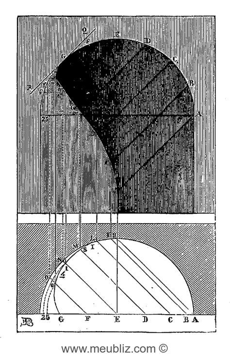 ombre definition d 233 finition d une ombre