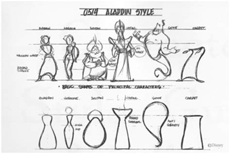 the basic principles for great character design the