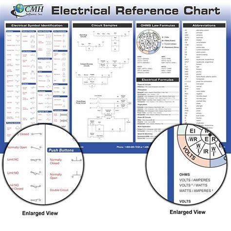 vacon vfd schematic diagram and wiring diagram