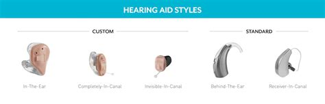 starkey hearing technologies aren t all hearing aids the same chicagoland hearing