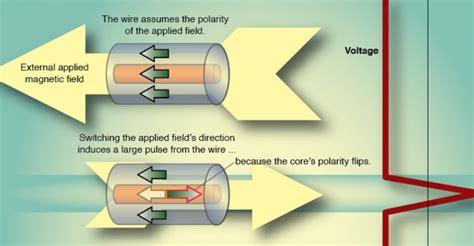 echlin solenoid 36 volt wiring diagram wiring diagrams