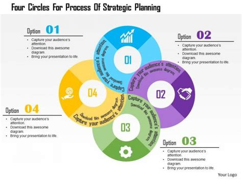 template for strategic planning process working capital cycle diagram working get free image