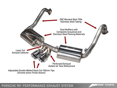muffler system diagram introducing the awe tuning porsche boxster s cayman s
