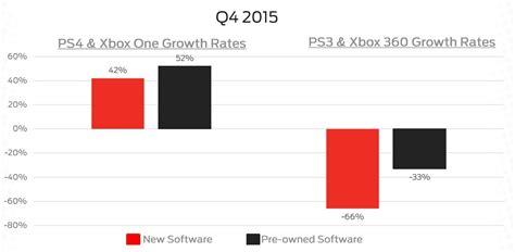 subito it console e videogiochi gamestop la vendita software nuovo per ps4 e xbox