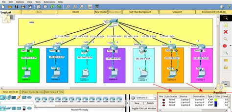 cisco packet tracer eigrp tutorial konfigurasi routing dinamik eigrp pada cisco packet tracer
