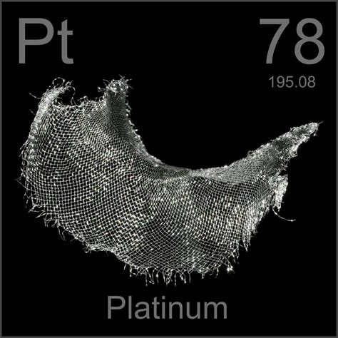 pt of elements mesh a sle of the element platinum in the periodic