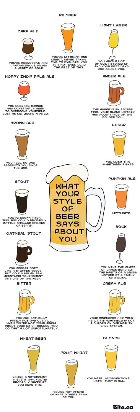 what your drink says about your personality infographic what your style of beer says about you