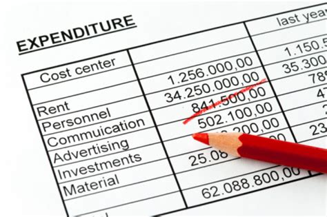 small business tips for accounting services and bookkeeping services outsourced accounting