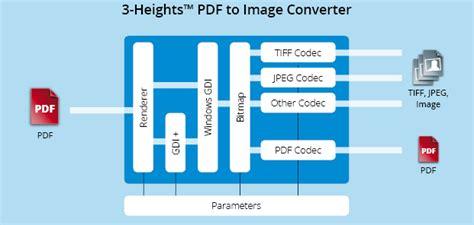 compress pdf half size pdf to image converter rasterize pdf documents to tiff