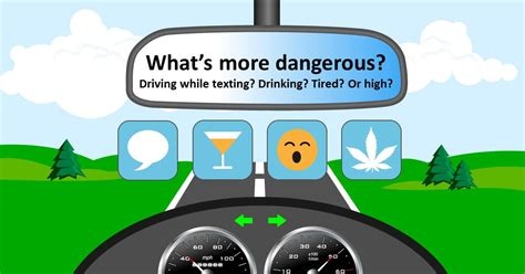Who?s the most dangerous driver, texting, drunk, high, drowsy?