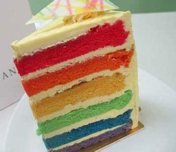 teks prosedur membuat rainbow cake resep membuat rainbowcake ekaprastiwi19
