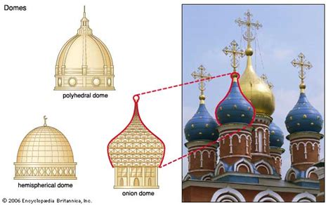 different styles of architecture dome kids encyclopedia children s homework help