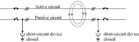 inductive coupling power line communication inductive coupling from power lines 28 images performance evaluation of wireless power