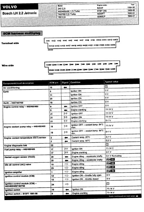 vw mp9 wiring diagram 21 wiring diagram images wiring