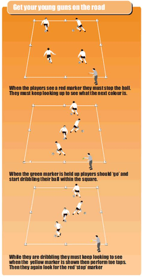 soccer drills a 100 soccer drills to improve your skills strategies and secrets books heads up soccer drill to improve dribbling skills soccer