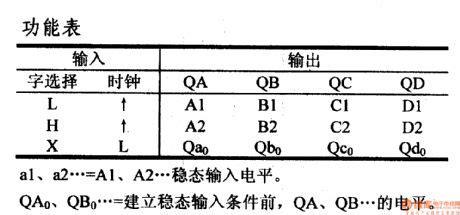 Ic Nte74ls298 Ic 74ls298 digital circuit basic circuit circuit diagram seekic