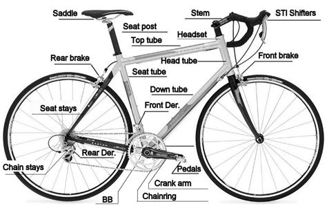 All About Bicycle 3 all about bicycle terminology of bicycle parts