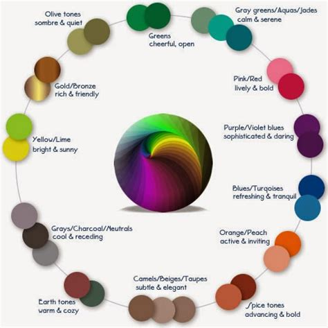 color mood chart a history of graphic design chapter 79 a history of