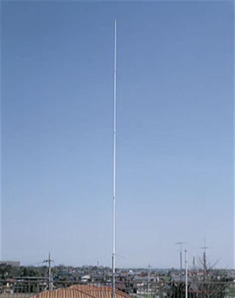 Antena X700h Lu5dvi Callsign Lookup By Qrz