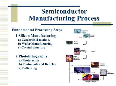 bipolar transistor wafer processing silicon manufacturing