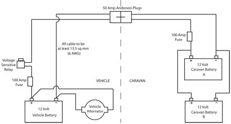 dual battery wiring diagram c trailer