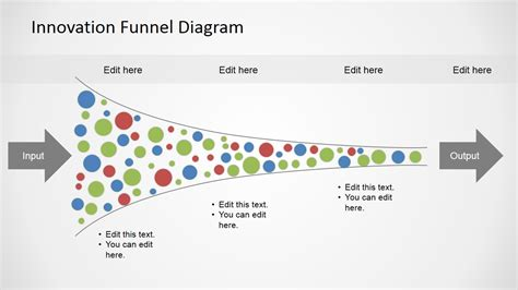 what is free diagram free innovation funnel diagram for powerpoint slidemodel