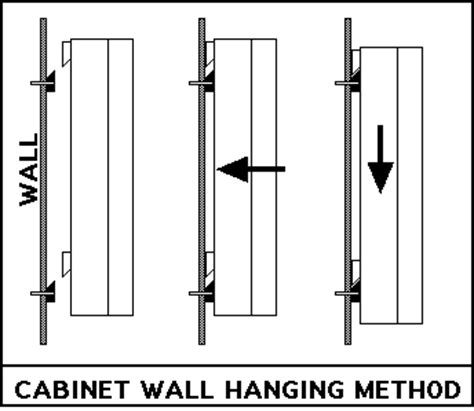 Cleats For Hanging Cabinets by Wall Took Cabinet Design