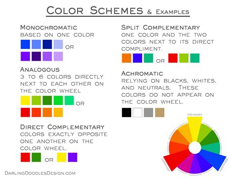 different color schemes decorating with color 101 doodles