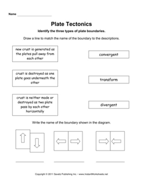 Plate Tectonics Worksheets For Middle School by Plate Tectonics