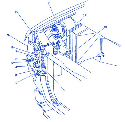 chevrolet astro lt  rear electrical circuit wiring
