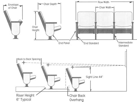 layout artist requirements auditorium seating design standards 1000 ideas about