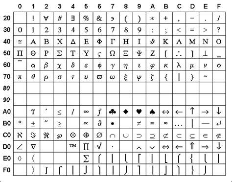 ascii section symbol image gallery lambda ascii