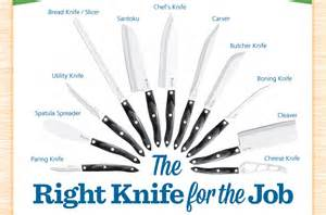cutco kitchen knives related keywords amp suggestions hardy slicer kitchen knives by cutco