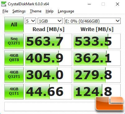 samsung 860 evo 500gb sata ssd review page 4 of 7 legit reviewsatto crystaldiskmark