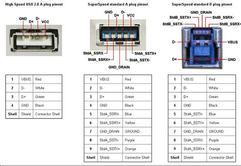 usb lead wiring diagram wiring diagram