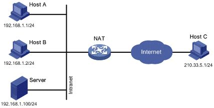 routing how to access computer in another nat network