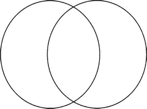 drawing a venn diagram venn diagram clipart panda free clipart images