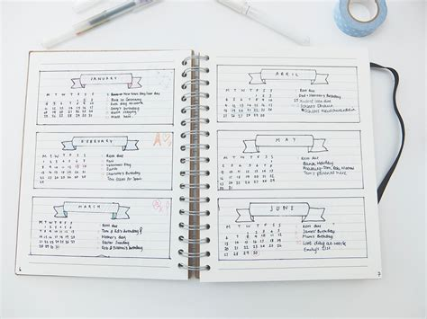 Bullet Journal Setup | hannahemilylane my bullet journal setup