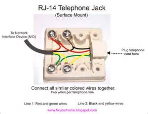 phone wire colors fix your home