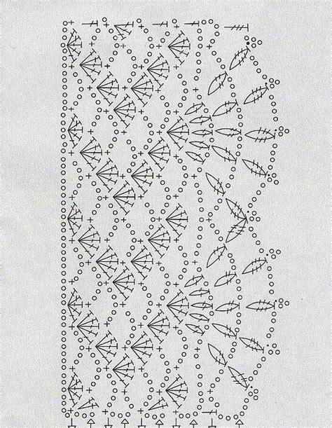 puntillas a crochet on pinterest ganchillo crochet creaciones mariganchillo patrones de puntillas y cenefas