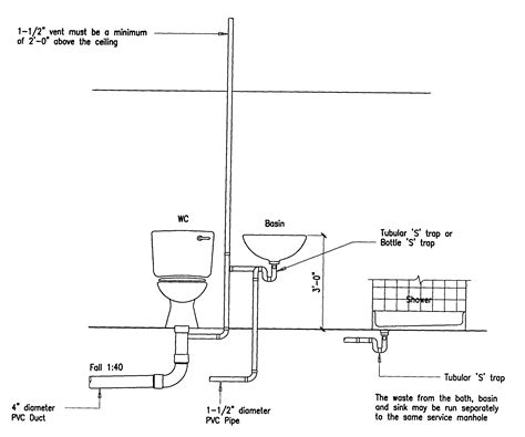f section building guidelines drawings section f plumbing