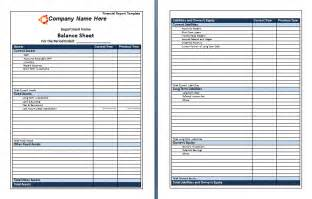 Financial Report Template by Financial Report Template Free Printable Word Templates