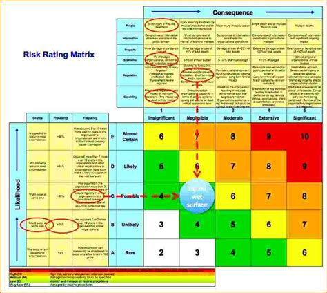 excel risk assessment template business risk assessment