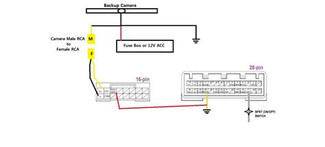 help installing backup setting up av on bespoke