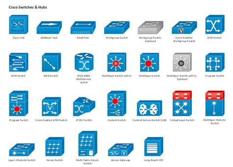 cisco visio stencils cisco network design cisco icons shapes stencils