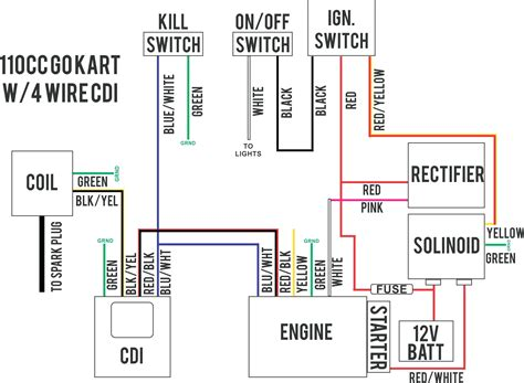 5 wire cdi wiring diagram wiring diagram manual