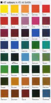 what temperature do you wash colors in porcelaine paint information and colour chart page from