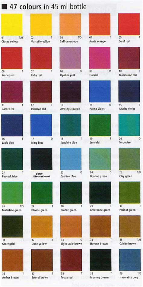 porcelaine paint information and colour chart page from studio arts